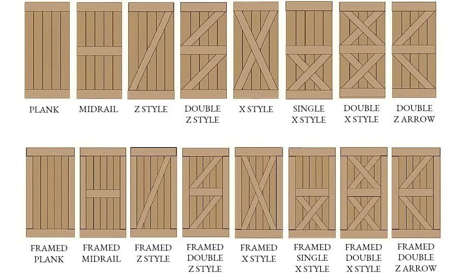 Custom Sliding Barn Door Styles 2